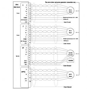 input encoder